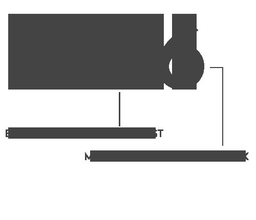 IP vádelmi szint jelentése